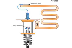 Figure 2 represents the three basic controlling pressures. Force 1 is working to push the valve open, while forces 2 and 3 are working to close the valve.