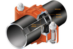 Anatomy of Grooved Coupling