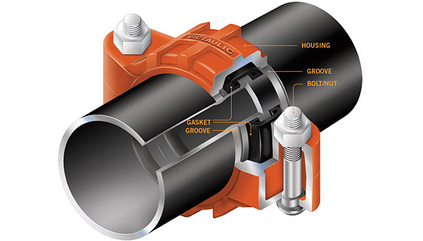 Designed To Simplify Grooved Mechanical Piping Benefits