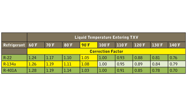 liquid temperature entering TXV
