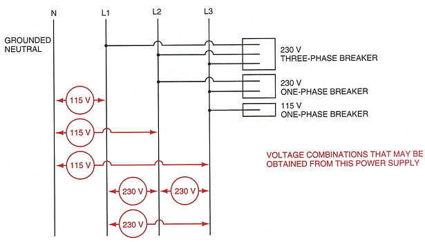 power source for a three phase system