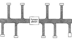 extended plenum with supply registers