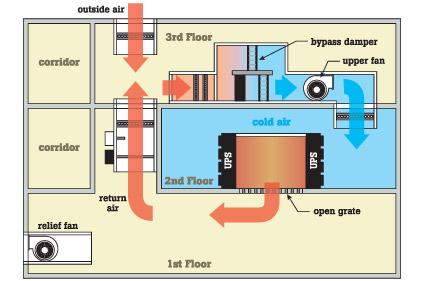 Verifying Hvac Systems Work Right 2012 09 10 Achrnews