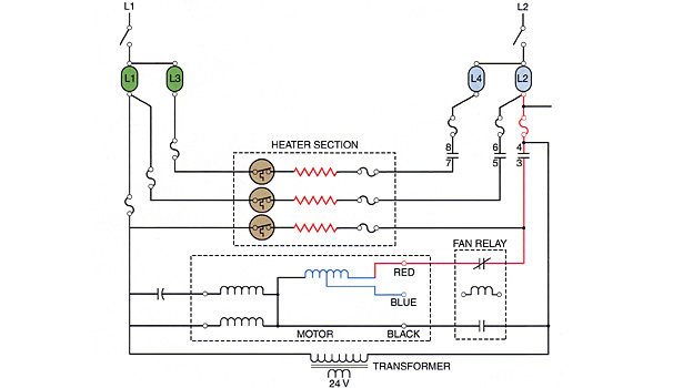 individual heater circuits can be checked using a clamp-on ammeter