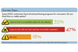 Poll: Leasing Programs for Consumers