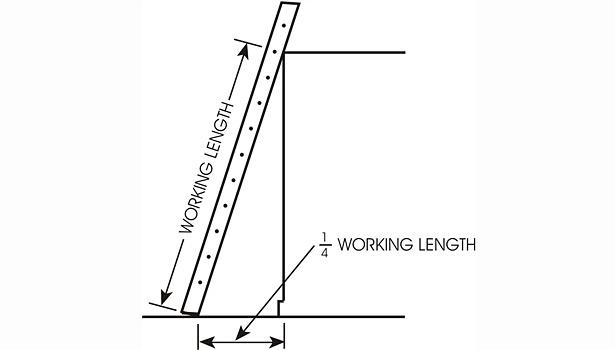 Hvacr Tips Ladder Safety 2013 06 10 Achrnews