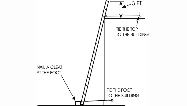 Three ways to secure a ladder so it won't slip