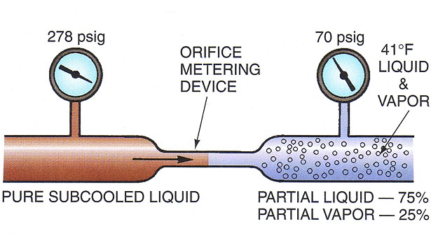 example of a capillary tube metering device