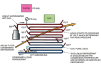 This illustration shows what is happening in a properly operating condenser.