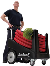 Rotobrush Intl. LLC: Air Duct Cleaning System