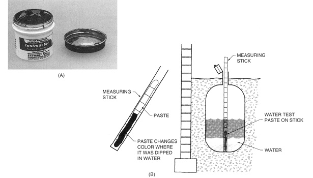 This illustration shows how to detect moisture with a moisture test kit on an underground tank. It is the same for an above ground tank.