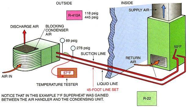 Btu Buddy 133  Evaporator Coil Freezing  Low Ambient