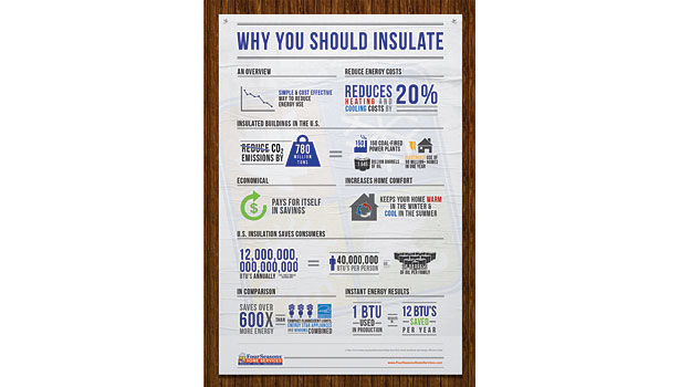 Information courtesy of Four Seasons Heating & Air Conditioning Inc; www.fourseasonsheatingcooling.com