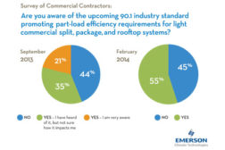 Many HVAC Contractors Unaware of Pending Chiller Standards