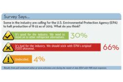 July 2014 Online Poll