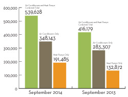 Facts + Figures September 2014