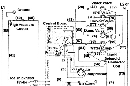 ice machine circuit diagram efcaviation com Whirlpool Ice Maker Wiring-Diagram ice maker wiring diagrams