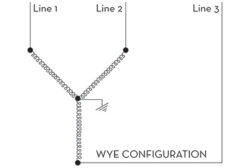 Figure 1: Common configurations of three-phase motor windings.