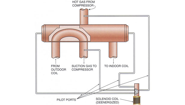 This drawing shows the pilot valve assembly.