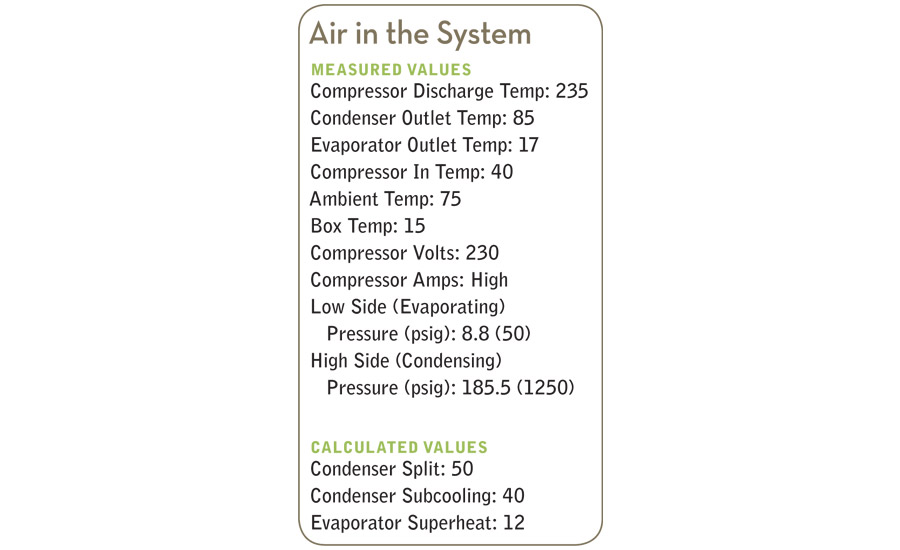 The Professor Symptoms Of Air In A Refrigeration System