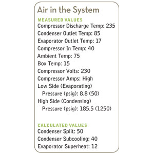 Symptoms of Air in a Refrigeration System