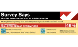 What legislative/regulatory issue is most important to you as an HVAC business owner?