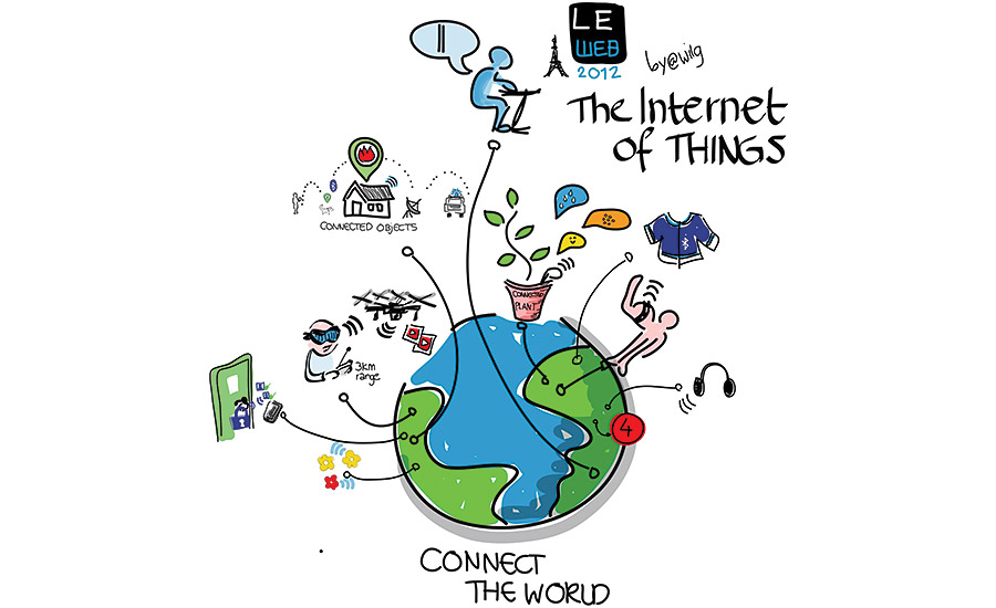 INTELLIGENT LIVING: A Google search of the term â??Internet of Thingsâ?? returns 752 million results. That number will multiply as the technology continues to grow.