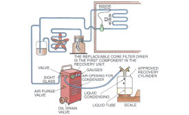This is an example of what a typical refrigerant recovery machine does.
