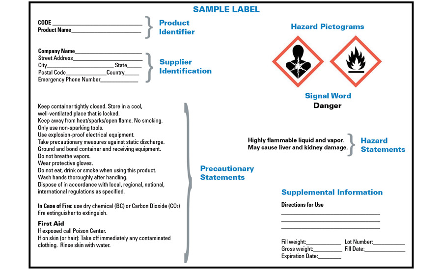Osha Aims To Save Lives With Refrigerant Labeling Mandate