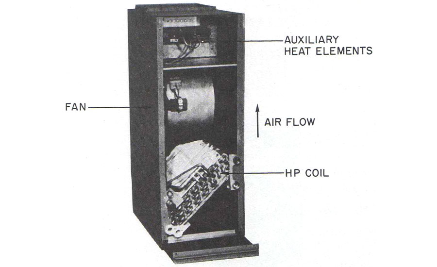 This photo shows the internal workings of the end side portion of a split system heat pump. The return air duct would fasten at the bottom or the side of the unit. If this coil were to be cleaned in place, it would make a mess in a room.