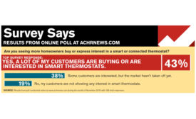 Survey Says: November 2015