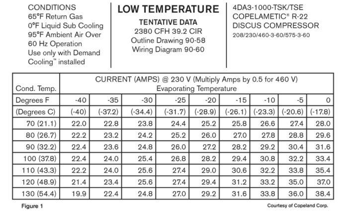 refrigeration components wiring diagram symbols the professor understanding compressor amperage curves 2016 02  compressor amperage curves