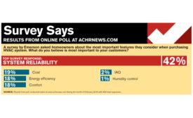 February Survey Says