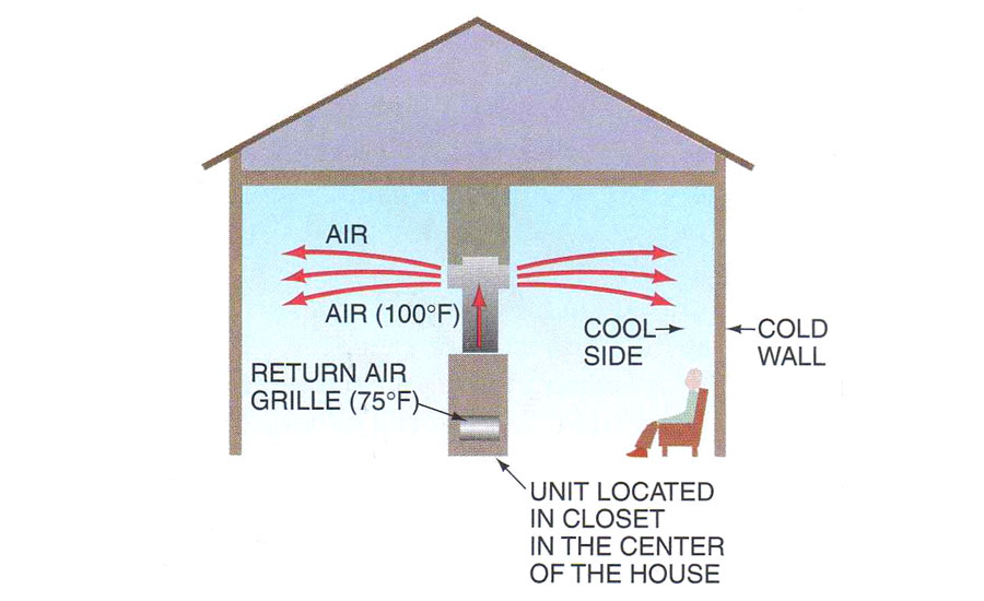 Btu Buddy 159: Heat Pump Air Distribution Problem