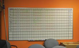 Samm's keeps track of its employees' monthly goals with this Running Goal Board in the company's office.