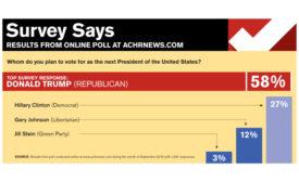 September online poll