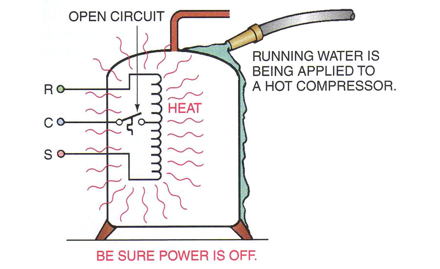 cooling a hot compressor