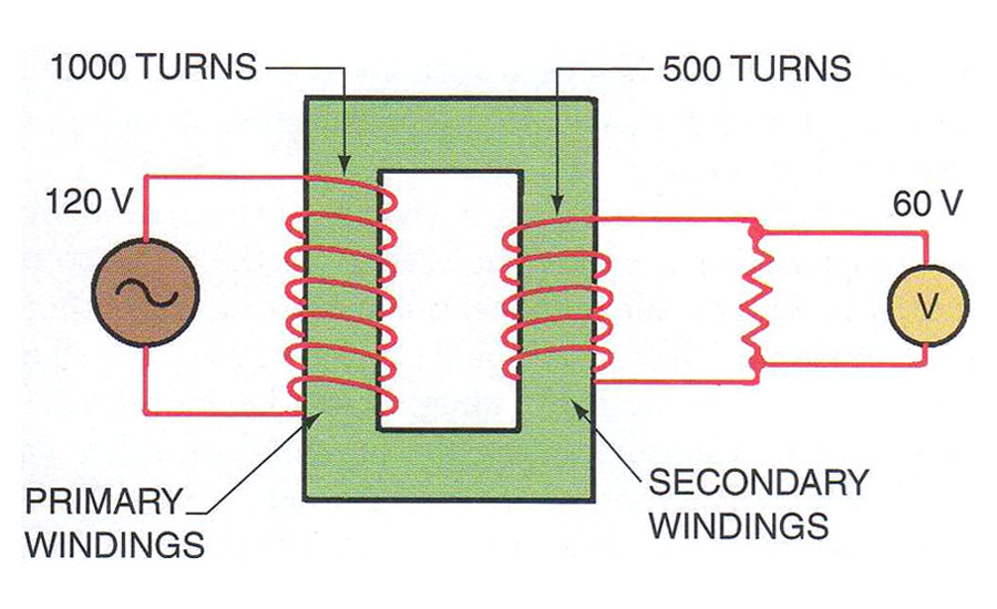 example of the primary winding and secondary winding of a transformer