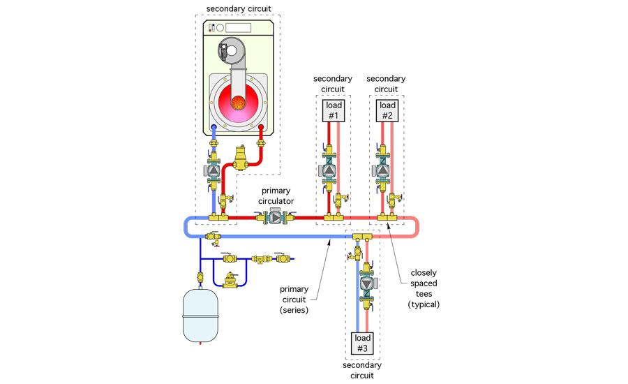 The Origin Of Hydraulic Separation 2016 12 12 ACHRNEWS