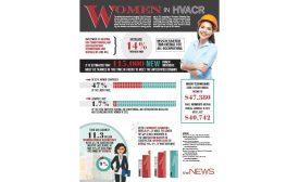 Women in HVAC infographic