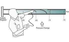measuring duct pressure