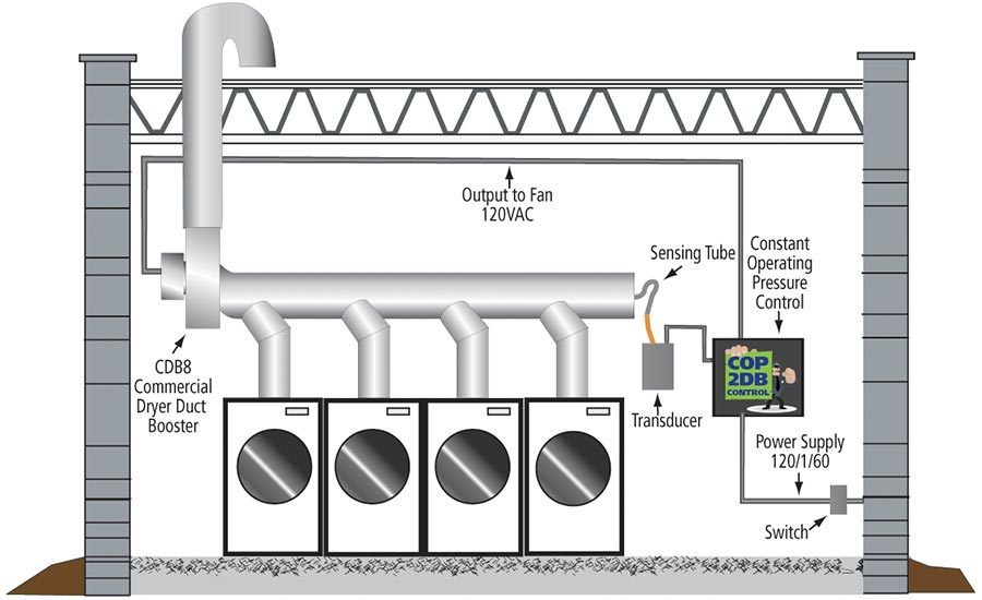 Tjernlund Products  Dryer Duct Booster