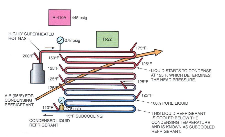 Nordyne Wiring Diagram Model Gs3ba 024ka 2 Ton. . Wiring Diagram on
