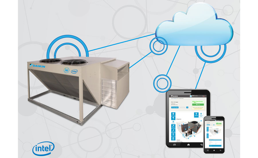 Daikin Intelligent Equipment