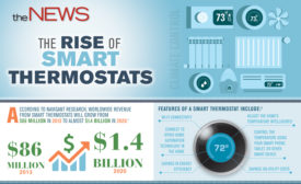 smart thermostat infographic