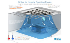 Airflow in Hospital Operating Rooms Graphic - ACHR
