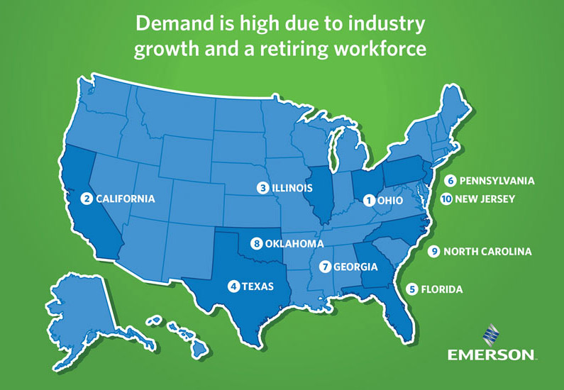Emerson's Top States to Work in HVACR ranking includes a top 10: Ohio, California, Illinois, Texas, Florida, Pennsylvania, Georgia, Oklahoma, North Carolina, and New Jersey. - The ACHR News