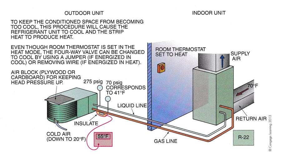 Btu Buddy 188: Charging a Heat Pump By Superheat in Cold Weather