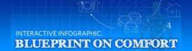Blueprint on Comfort Interactive Infographic by Emerson - The ACHR News