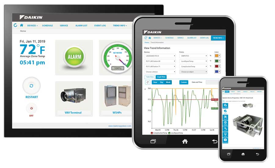 Daikin's Intelligent Systems. - The ACHR News